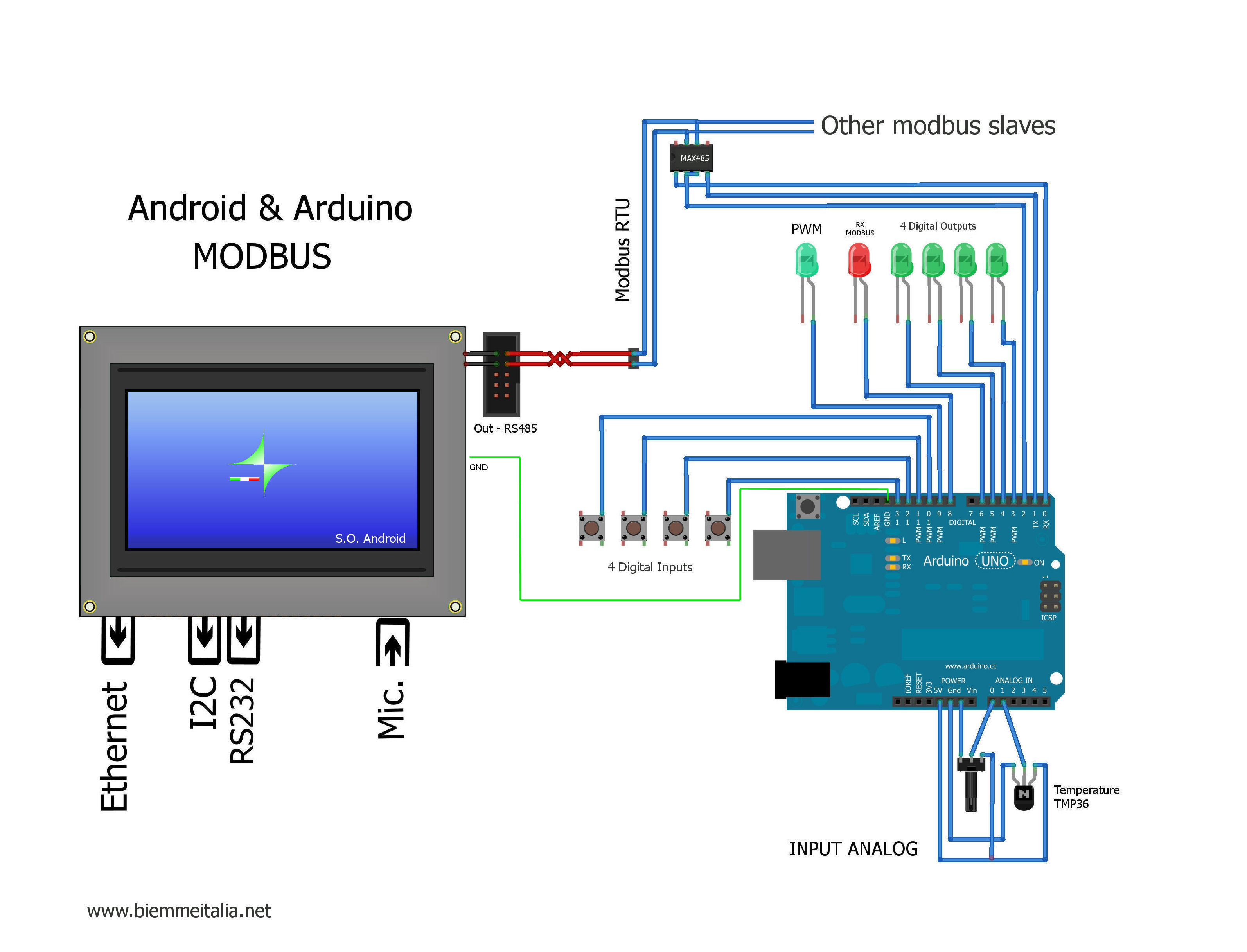 Circuit diagram. Android Arduino Modbus over rs485