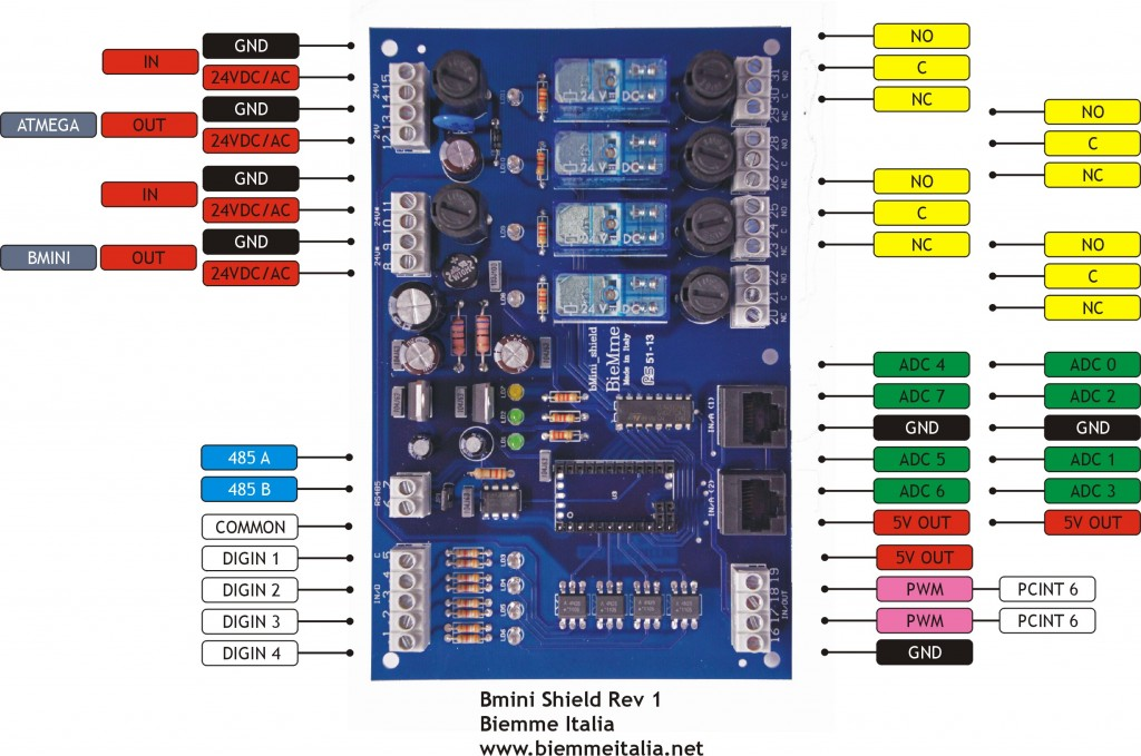 Awe Inspiring Arduino Relay Shield For Home And Industrial Automation The Wiring Digital Resources Helishebarightsorg