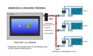 Arduino Modbus Library - The Best Picture Library And Zoo